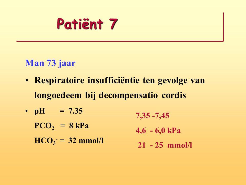 Patiënt 7 Man 73 jaar Respiratoire insufficiëntie ten gevolge van longoedeem bij decompensatio cordis pH = 7.35 PCO 2 = 8 kPa HCO 3 - = 32 mmol/l 7,35