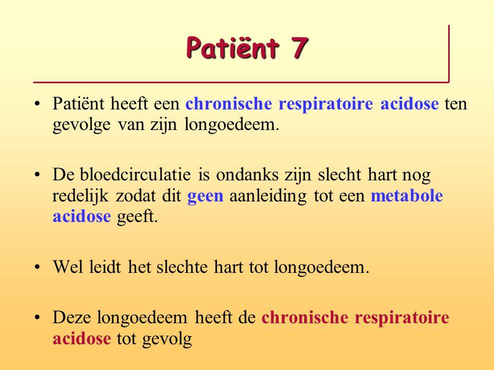 Patiënt 7 Patiënt heeft een chronische respiratoire acidose ten gevolge van zijn longoedeem. De bloedcirculatie is ondanks zijn slecht hart nog redeli