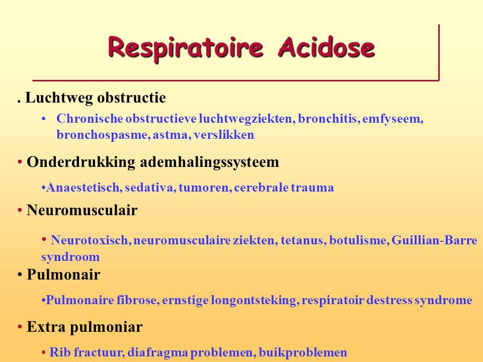 Respiratoire Acidose. Luchtweg obstructie Chronische obstructieve luchtwegziekten, bronchitis, emfyseem, bronchospasme, astma, verslikken Onderdrukkin