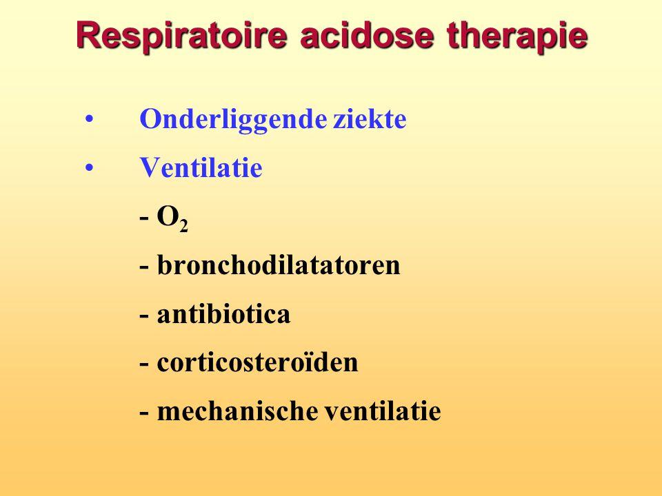 Patiënt 7 Man 73 jaar Respiratoire insufficiëntie ten gevolge van longoedeem bij decompensatio cordis pH = 7.35 PCO 2 = 8 kPa HCO 3 - = 32 mmol/l 7,35 -7,45 4,6 - 6,0 kPa 21 - 25 mmol/l