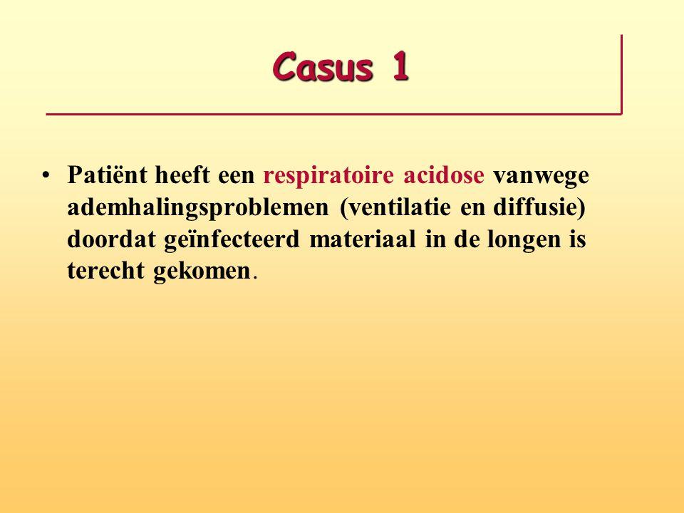 Casus 1 Patiënt heeft een respiratoire acidose vanwege ademhalingsproblemen (ventilatie en diffusie) doordat geïnfecteerd materiaal in de longen is te