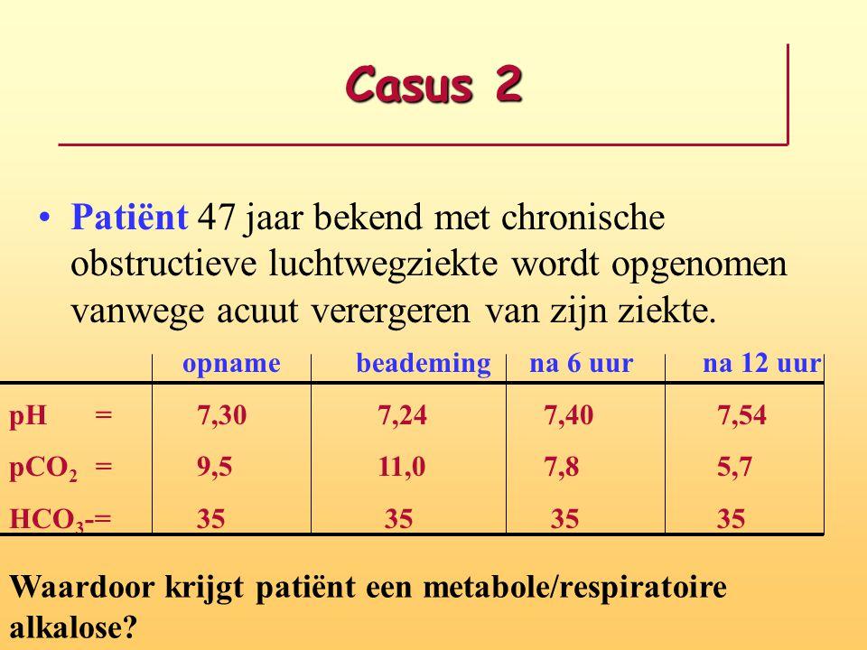 Casus 2 Patiënt heeft een chronische respiratoire acidose, die verergert door de behandeling.
