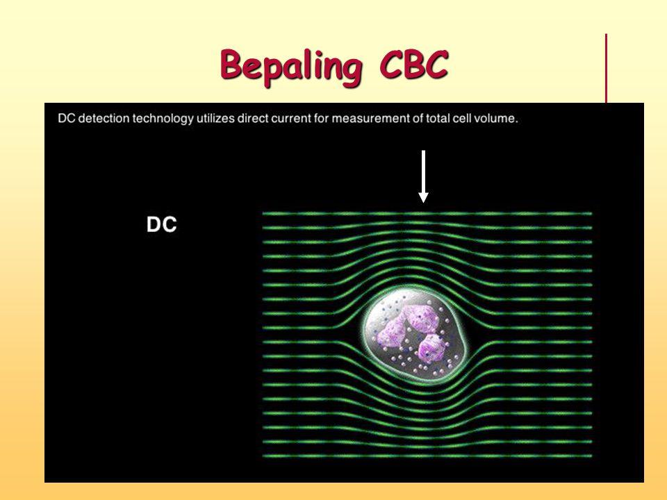 Bepaling CBC