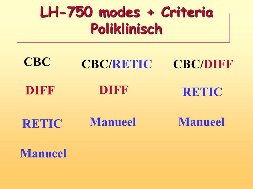 LH-750 modes + Criteria LH-750 modes + Criteria Klinisch/oncologie CBC/DIFF CBC RETIC Manueel CBC/RETIC