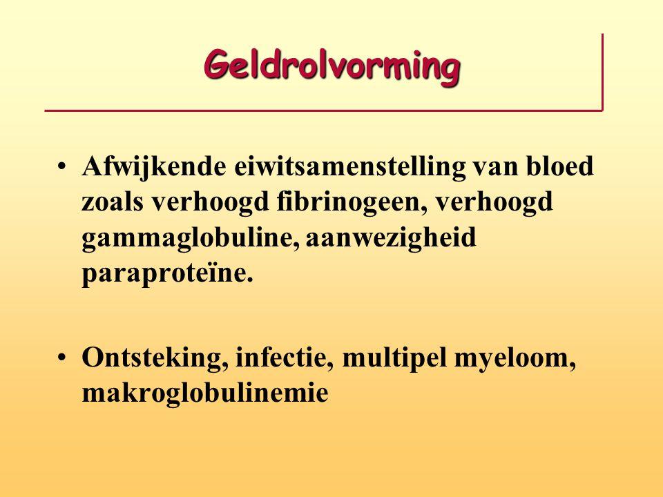 Geldrolvorming Afwijkende eiwitsamenstelling van bloed zoals verhoogd fibrinogeen, verhoogd gammaglobuline, aanwezigheid paraproteïne. Ontsteking, inf