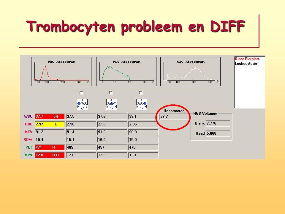 Trombocyten probleem en DIFF