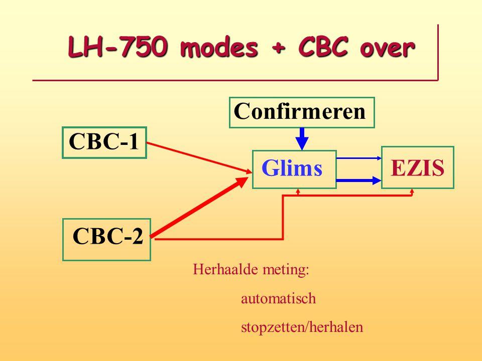 LH-750 modes+DIFF over CBC DIFF-1 GLIMS DIFF-2 X Wat gaat automatisch door naar Glims Wat is al geconfirmeerd en gaat naar Ezis EZIS Alles wat over moet STOPZETTEN/HERHALEN