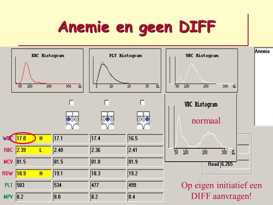 Anemie en geen DIFF normaal Op eigen initiatief een DIFF aanvragen!