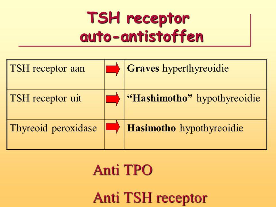"""TSH receptor auto-antistoffen TSH receptor aanGraves hyperthyreoidie TSH receptor uit""""Hashimotho"""" hypothyreoidie Thyreoid peroxidaseHasimotho hypothyr"""