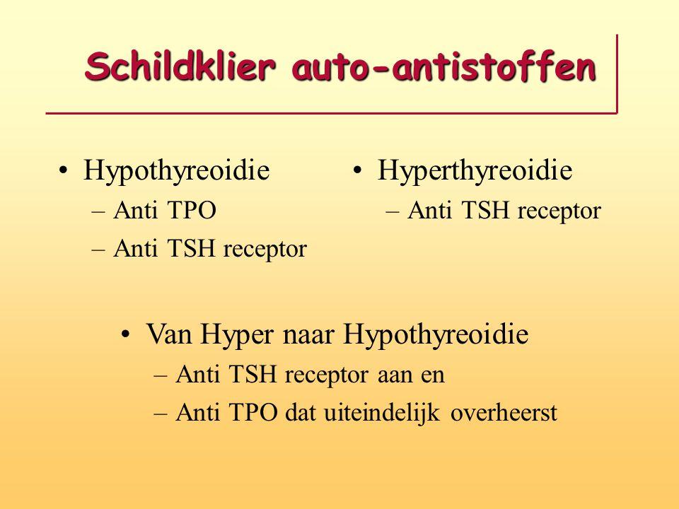 Schildklier auto-antistoffen Hypothyreoidie –Anti TPO –Anti TSH receptor Hyperthyreoidie –Anti TSH receptor Van Hyper naar Hypothyreoidie – –Anti TSH
