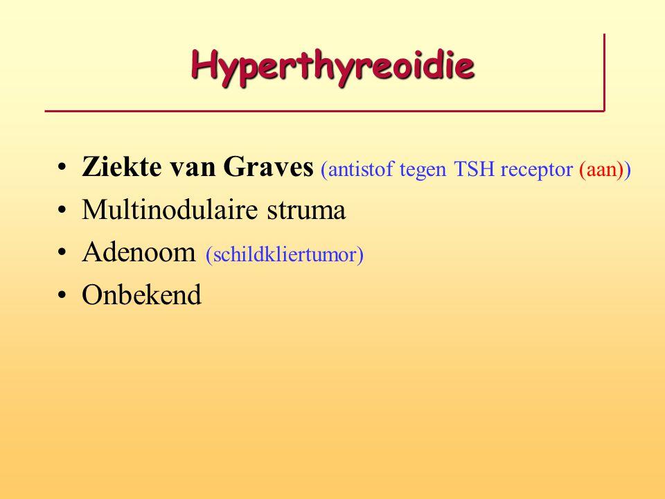 Hyperthyreoidie Ziekte van Graves (antistof tegen TSH receptor (aan)) Multinodulaire struma Adenoom (schildkliertumor) Onbekend