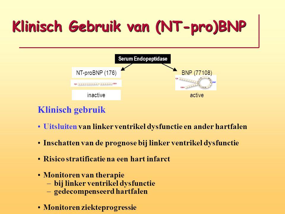 Klinisch Gebruik van (NT-pro)BNP Klinisch gebruik Uitsluiten van linker ventrikel dysfunctie en ander hartfalen Inschatten van de prognose bij linker