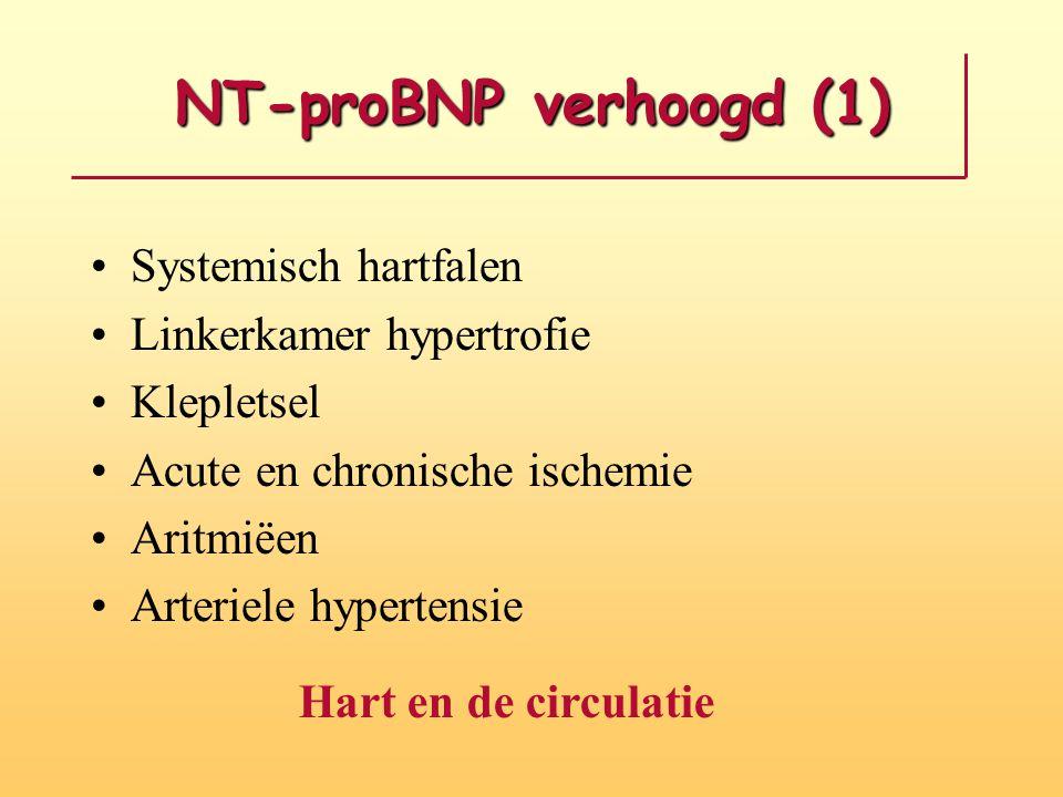 NT-proBNP verhoogd (1) Systemisch hartfalen Linkerkamer hypertrofie Klepletsel Acute en chronische ischemie Aritmiëen Arteriele hypertensie Hart en de
