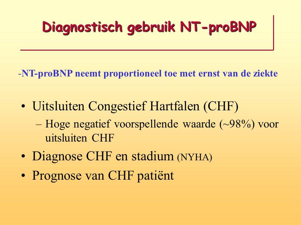 Diagnostisch gebruik NT-proBNP Uitsluiten Congestief Hartfalen (CHF) –Hoge negatief voorspellende waarde (~98%) voor uitsluiten CHF Diagnose CHF en st