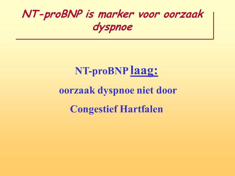 NT-proBNP is marker voor oorzaak dyspnoe NT-proBNP laag: oorzaak dyspnoe niet door Congestief Hartfalen