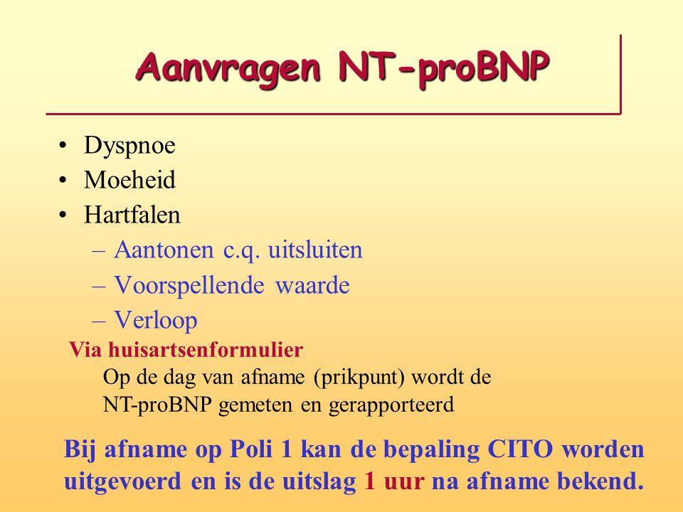 Aanvragen NT-proBNP Dyspnoe Moeheid Hartfalen –Aantonen c.q. uitsluiten –Voorspellende waarde –Verloop Bij afname op Poli 1 kan de bepaling CITO worde