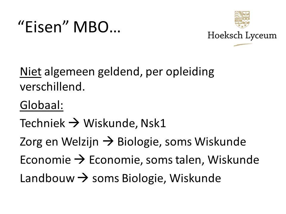 """""""Eisen"""" MBO… Niet algemeen geldend, per opleiding verschillend. Globaal: Techniek  Wiskunde, Nsk1 Zorg en Welzijn  Biologie, soms Wiskunde Economie"""