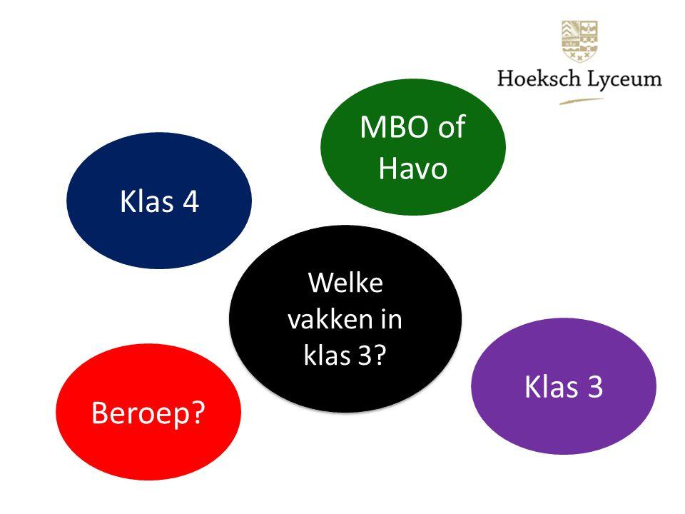 Welke vakken in klas 3? Klas 4 Klas 3 MBO of Havo Beroep?