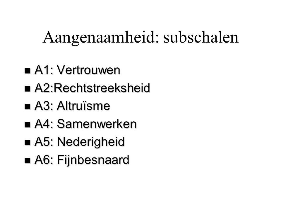 Aangenaamheid: subschalen n A1: Vertrouwen n A2:Rechtstreeksheid n A3: Altruïsme n A4: Samenwerken n A5: Nederigheid n A6: Fijnbesnaard
