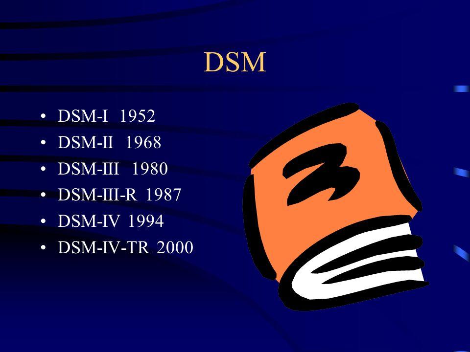 DSM DSM-I 1952 DSM-II 1968 DSM-III 1980 DSM-III-R 1987 DSM-IV 1994 DSM-IV-TR 2000