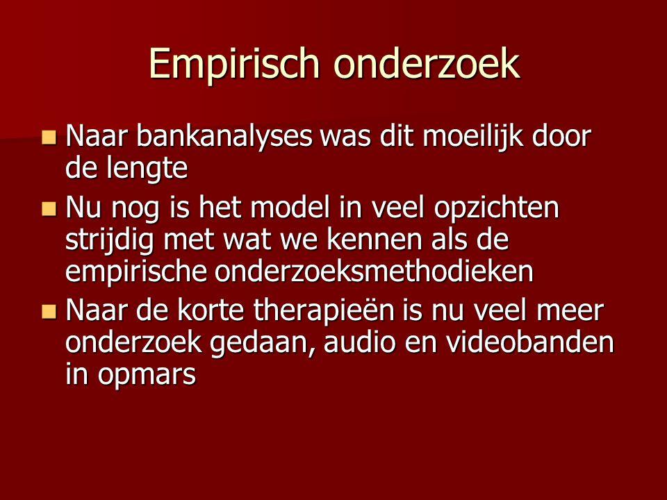 Empirisch onderzoek Naar bankanalyses was dit moeilijk door de lengte Naar bankanalyses was dit moeilijk door de lengte Nu nog is het model in veel op