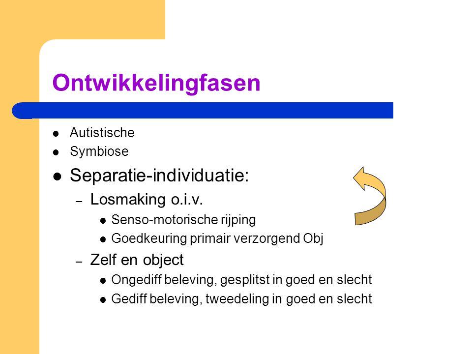 Ontwikkelingfasen Autistische Symbiose Separatie-individuatie: – Losmaking o.i.v.