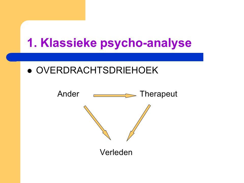 1. Klassieke psycho-analyse OVERDRACHTSDRIEHOEK Ander Therapeut Verleden