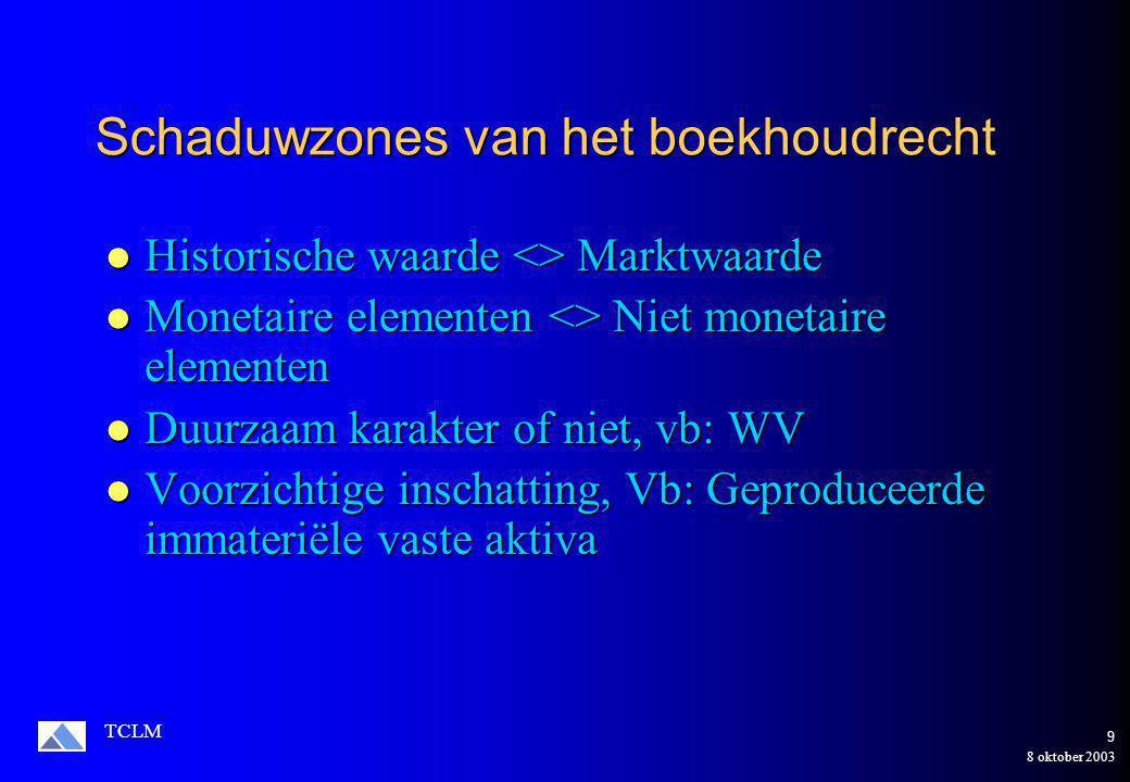 8 oktober 2003 TCLM 9 Schaduwzones van het boekhoudrecht Historische waarde <> Marktwaarde Historische waarde <> Marktwaarde Monetaire elementen <> Niet monetaire elementen Monetaire elementen <> Niet monetaire elementen Duurzaam karakter of niet, vb: WV Duurzaam karakter of niet, vb: WV Voorzichtige inschatting, Vb: Geproduceerde immateriële vaste aktiva Voorzichtige inschatting, Vb: Geproduceerde immateriële vaste aktiva