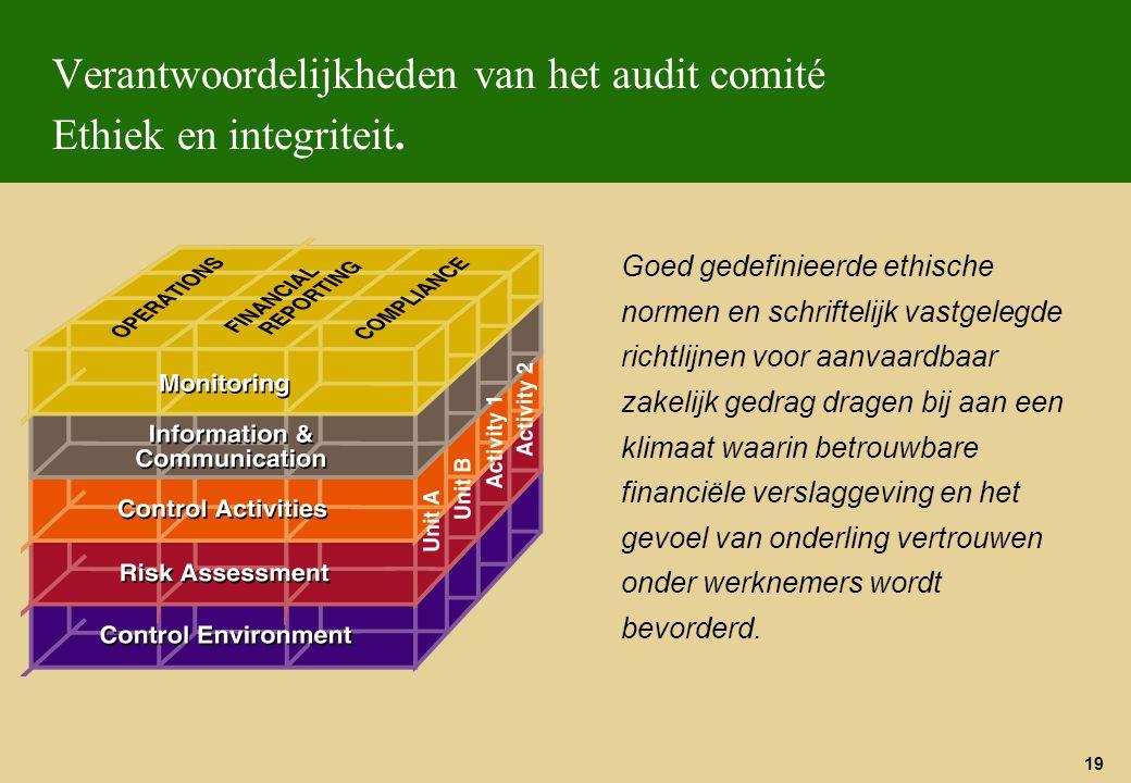 19 Verantwoordelijkheden van het audit comité Ethiek en integriteit. Goed gedefinieerde ethische normen en schriftelijk vastgelegde richtlijnen voor a