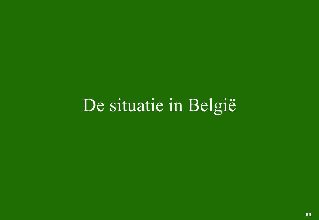 63 De situatie in België