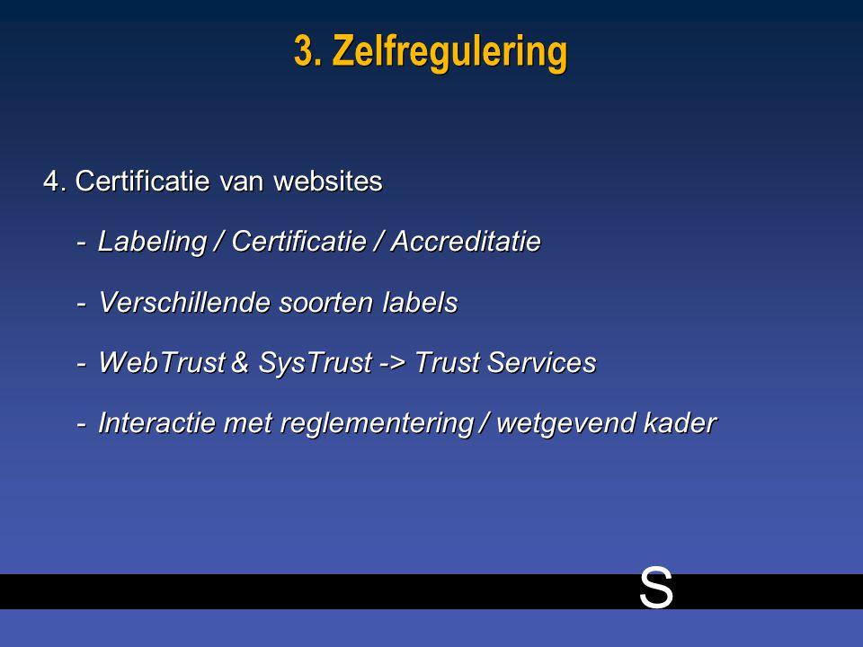 S 13 3. Zelfregulering 4.