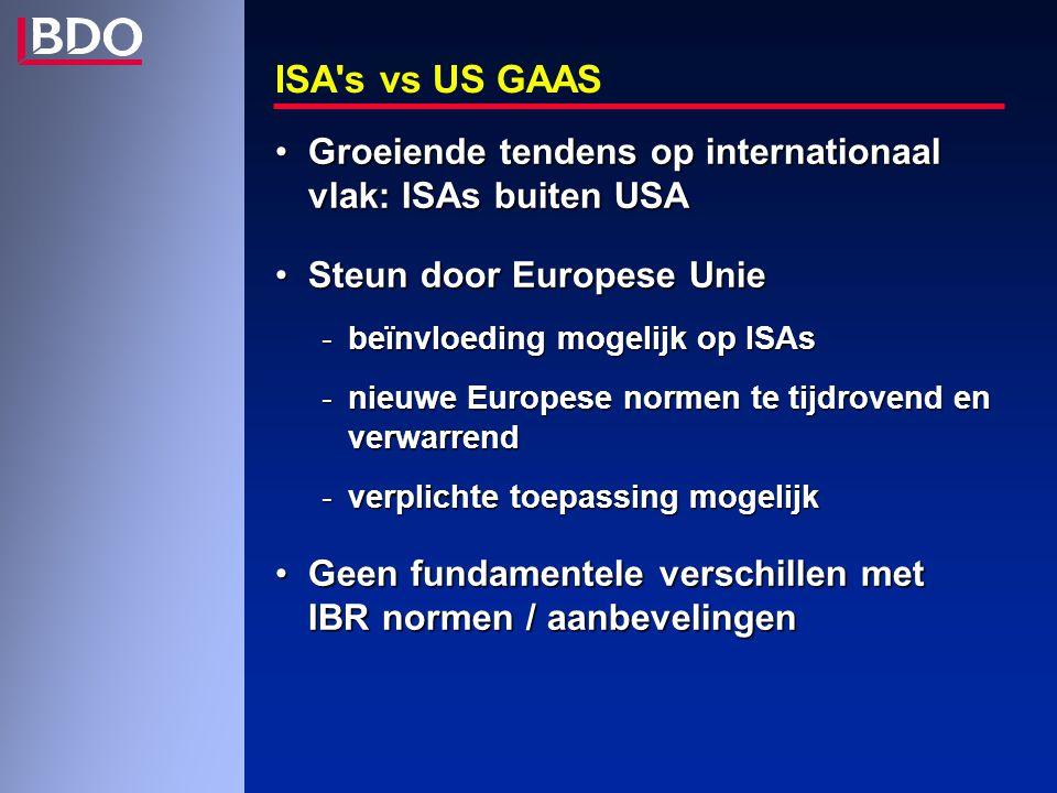 Aanbeveling IBR (referentie : Vademecum 1999)ISA
