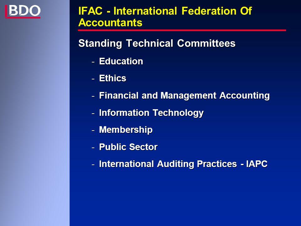 Forum 2000 - Conclusies werkgroepen Commissie ISA ISA controlenormen toe te passen voor verslaggeving over jaarrekeningen opgesteld overeenkomstig IAS (beursgenoteerde ondernemingen vanaf 2005).ISA controlenormen toe te passen voor verslaggeving over jaarrekeningen opgesteld overeenkomstig IAS (beursgenoteerde ondernemingen vanaf 2005).