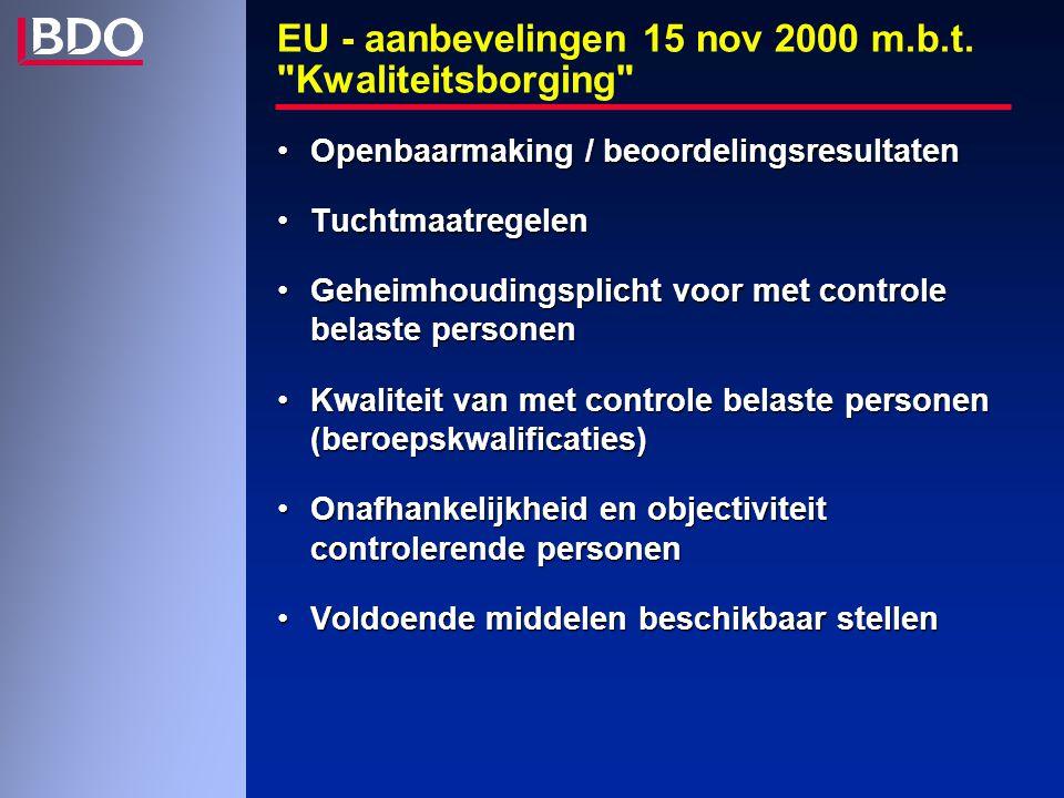 Confraternele controle in België Norm goedgekeurd door Raad in juli 1991Norm goedgekeurd door Raad in juli 1991 Wens EU voor publicatie van vaststellingen (IBR jaarverslag 1998)Wens EU voor publicatie van vaststellingen (IBR jaarverslag 1998) ISA kader:ISA kader: -Ervaring van controlerende revisoren -Steekproevelijke controle na 1 ste jaar toepassing ISA