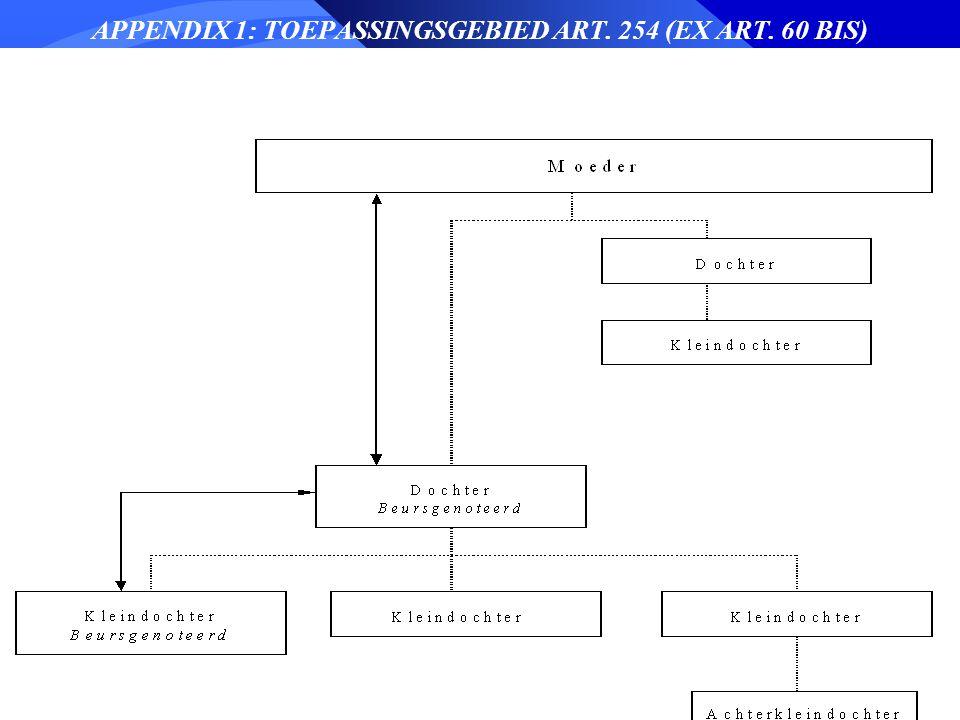 Instituut der Bedrijfsrevisoren - 6 november 2003 APPENDIX 1: TOEPASSINGSGEBIED ART. 254 (EX ART. 60 BIS) A) Transacties onderhevig aan het huidige ar