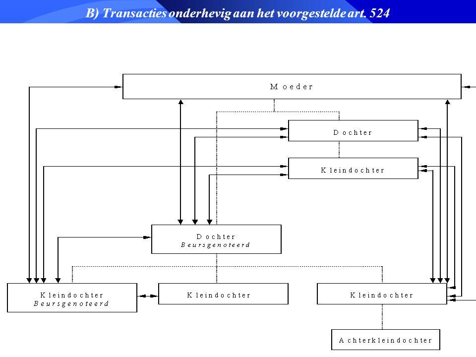 Instituut der Bedrijfsrevisoren - 6 november 2003 B) Transacties onderhevig aan het voorgestelde art. 524