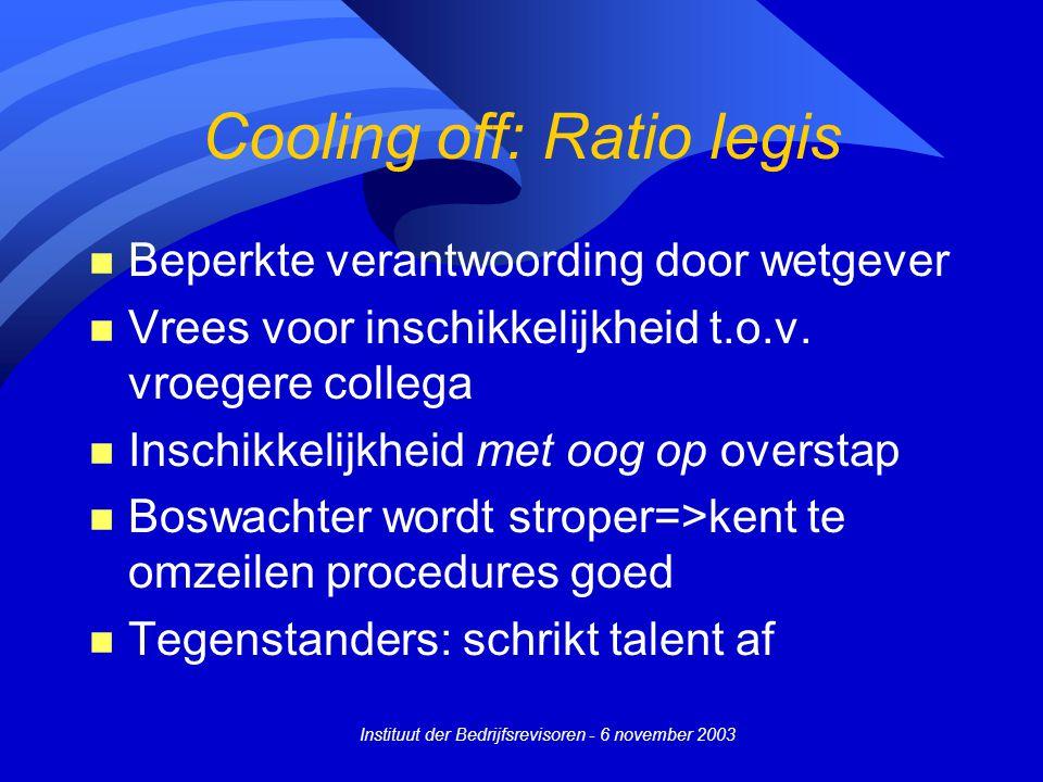 Instituut der Bedrijfsrevisoren - 6 november 2003 Cooling off: Ratio legis n Beperkte verantwoording door wetgever n Vrees voor inschikkelijkheid t.o.