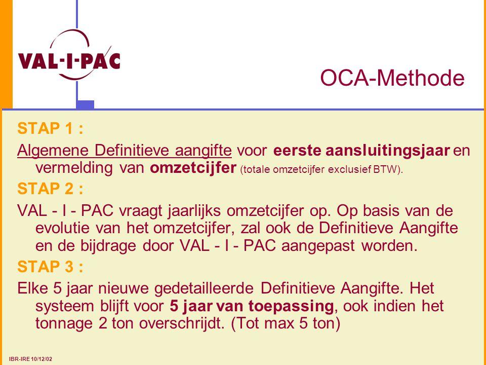 OCA-Methode STAP 1 : Algemene Definitieve aangifte voor eerste aansluitingsjaar en vermelding van omzetcijfer (totale omzetcijfer exclusief BTW). STAP