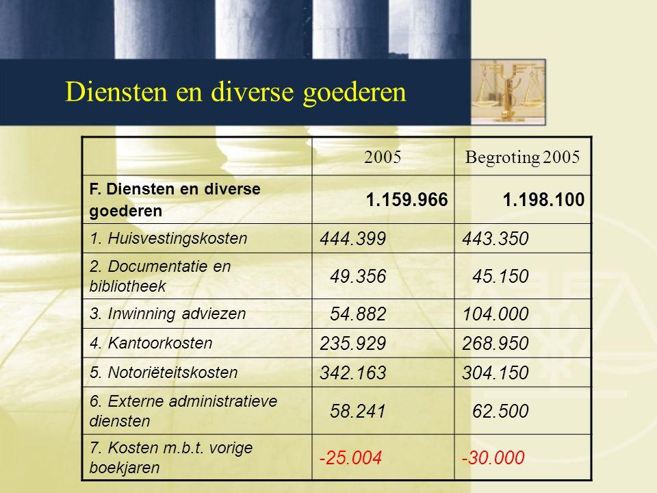 Diensten en diverse goederen 2005Begroting 2005 F. Diensten en diverse goederen 1.159.9661.198.100 1. Huisvestingskosten 444.399443.350 2. Documentati