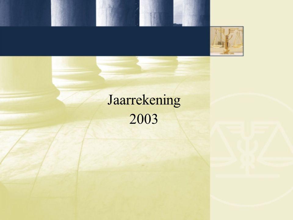 Jaarrekening 2003