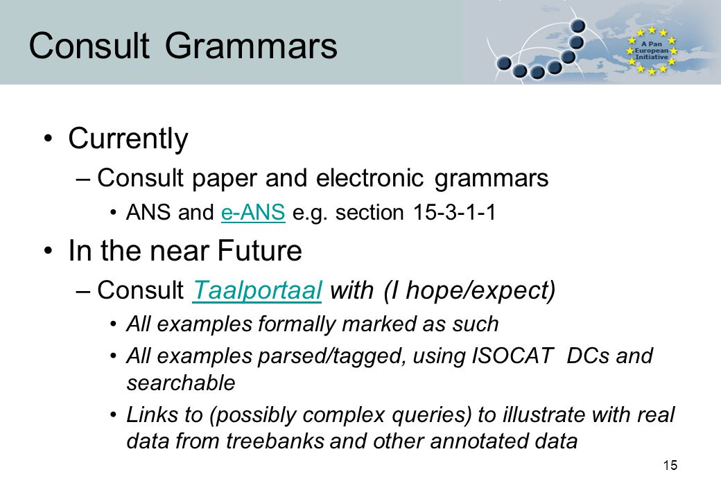 15 Consult Grammars Currently –Consult paper and electronic grammars ANS and e-ANS e.g.