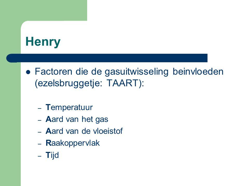 Henry Factoren die de gasuitwisseling beinvloeden (ezelsbruggetje: TAART): – Temperatuur – Aard van het gas – Aard van de vloeistof – Raakoppervlak – Tijd
