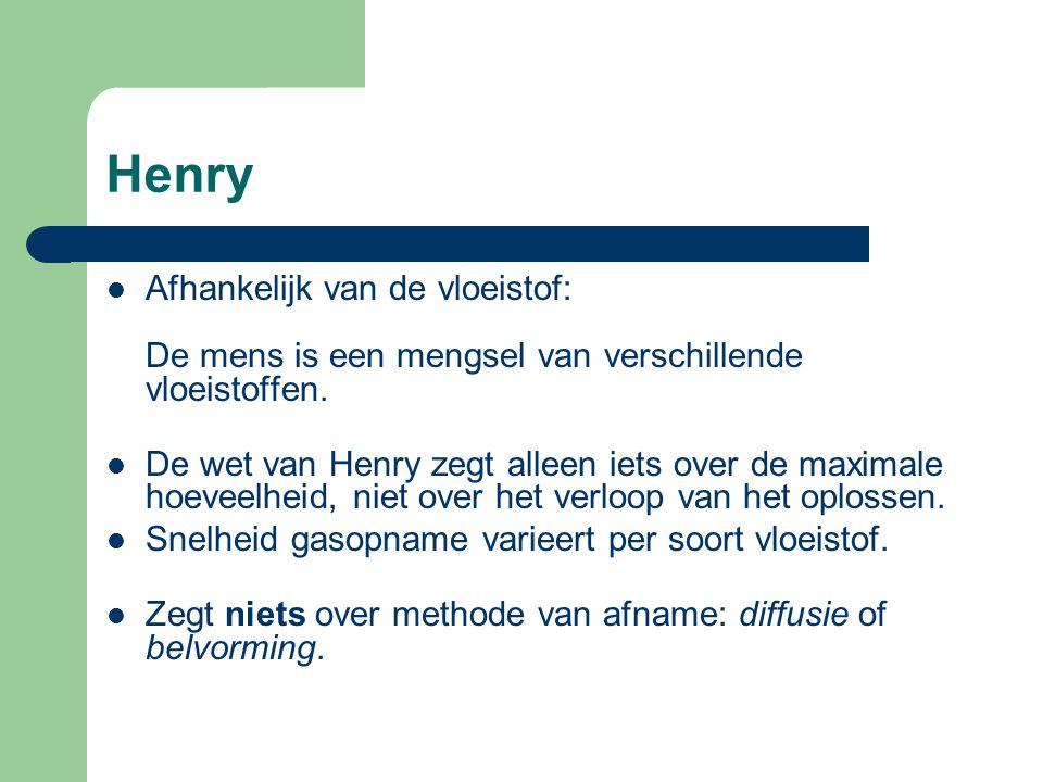 Henry Afhankelijk van de vloeistof: De mens is een mengsel van verschillende vloeistoffen.
