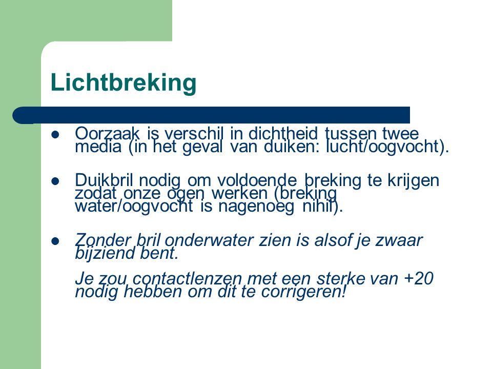 Lichtbreking Oorzaak is verschil in dichtheid tussen twee media (in het geval van duiken: lucht/oogvocht).