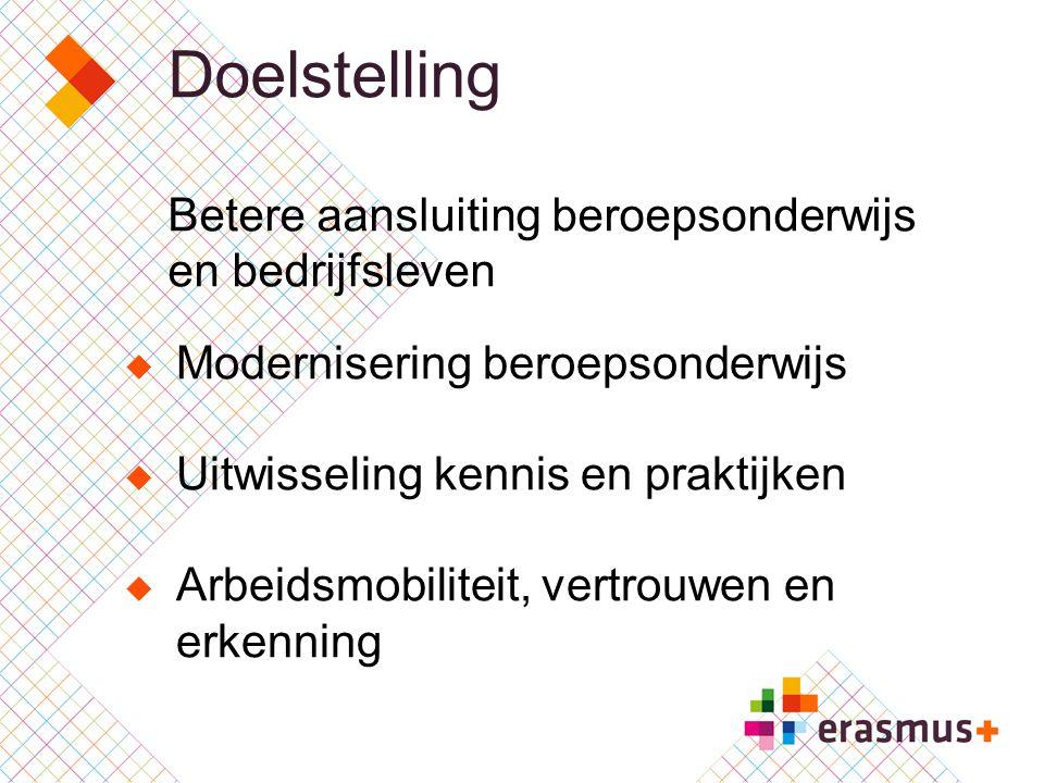 Doelstelling  Modernisering beroepsonderwijs  Uitwisseling kennis en praktijken  Arbeidsmobiliteit, vertrouwen en erkenning Betere aansluiting bero