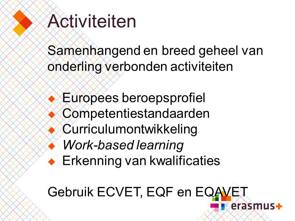 Activiteiten Samenhangend en breed geheel van onderling verbonden activiteiten  Europees beroepsprofiel  Competentiestandaarden  Curriculumontwikke