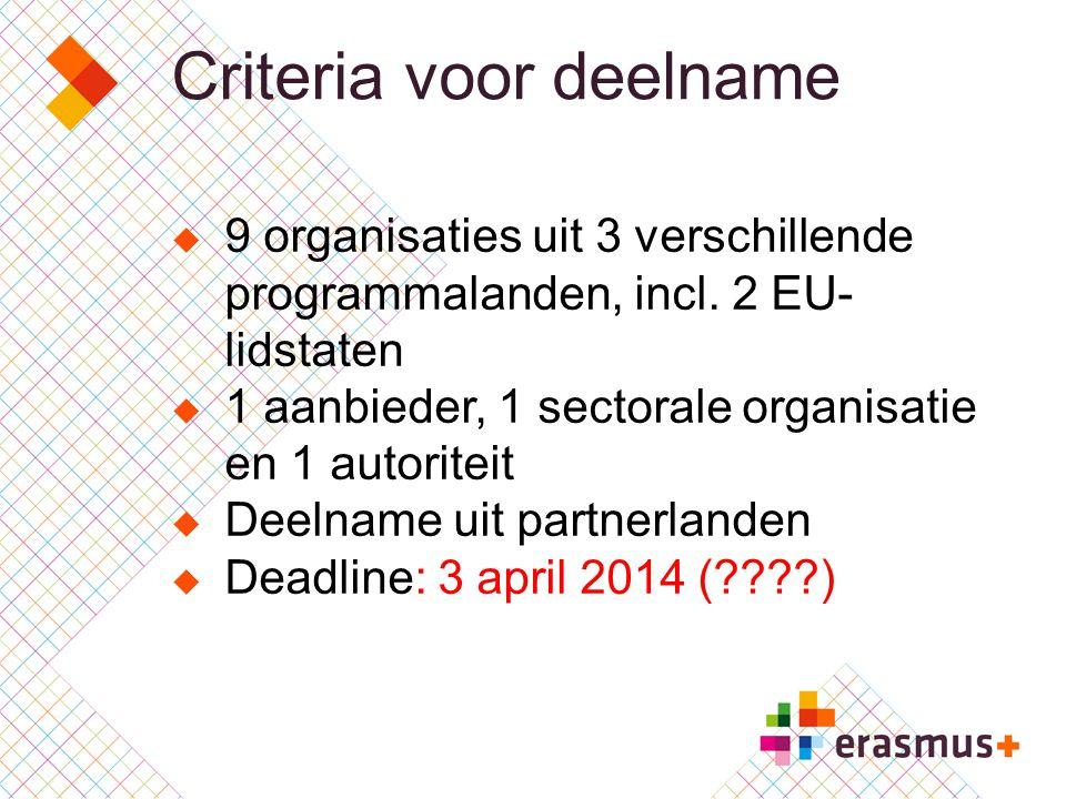 Criteria voor deelname  9 organisaties uit 3 verschillende programmalanden, incl. 2 EU- lidstaten  1 aanbieder, 1 sectorale organisatie en 1 autorit