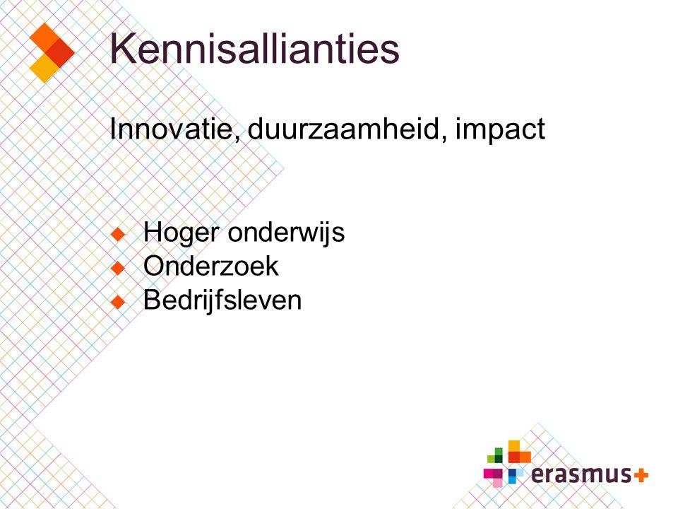 Kennisallianties Innovatie, duurzaamheid, impact  Hoger onderwijs  Onderzoek  Bedrijfsleven