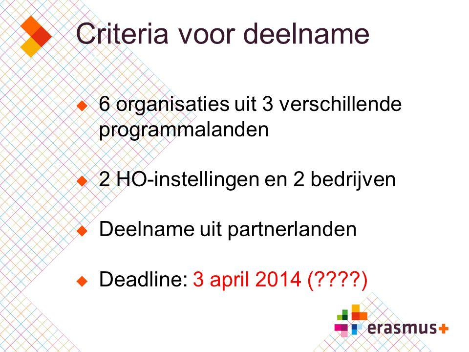 Criteria voor deelname  6 organisaties uit 3 verschillende programmalanden  2 HO-instellingen en 2 bedrijven  Deelname uit partnerlanden  Deadline