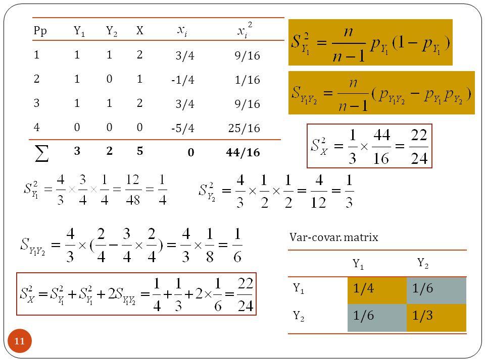 0 -5/4 3/4 -1/4 3/4 00 0 5 2 1 2 X 11 11 01 2 Y2Y2 3 25/16 9/16 1/16 44/16 Y1Y1 1/3 1/4 4 3 2 1 Pp Y2Y2 1/6 Y1Y1 Y1Y1 Y2Y2 Var-covar. matrix 11